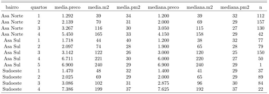 tabela_wi_2014_01_24